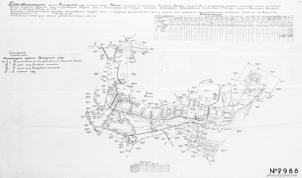 План Выксы 1924 года. Выкса — фото старой Выксы